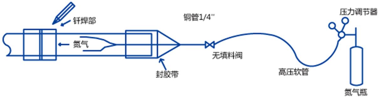 服务保障(图9)
