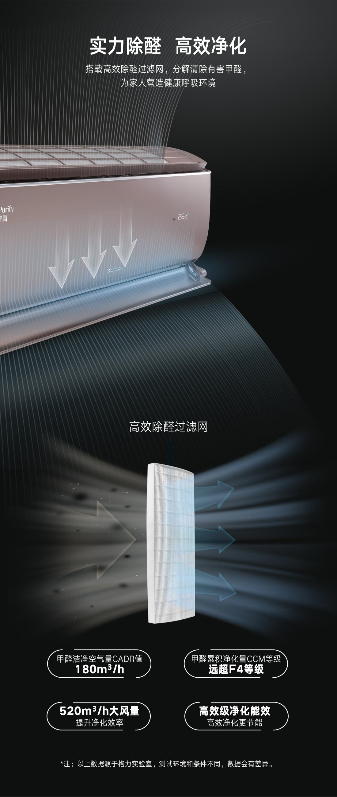 格力(GREE)大1匹/1.5匹 臻净风 高效除甲醛 空调空气净化器一体机 壁挂式空调挂机 京淳同款 KFR-26GW/(26543)FNhCe-B1